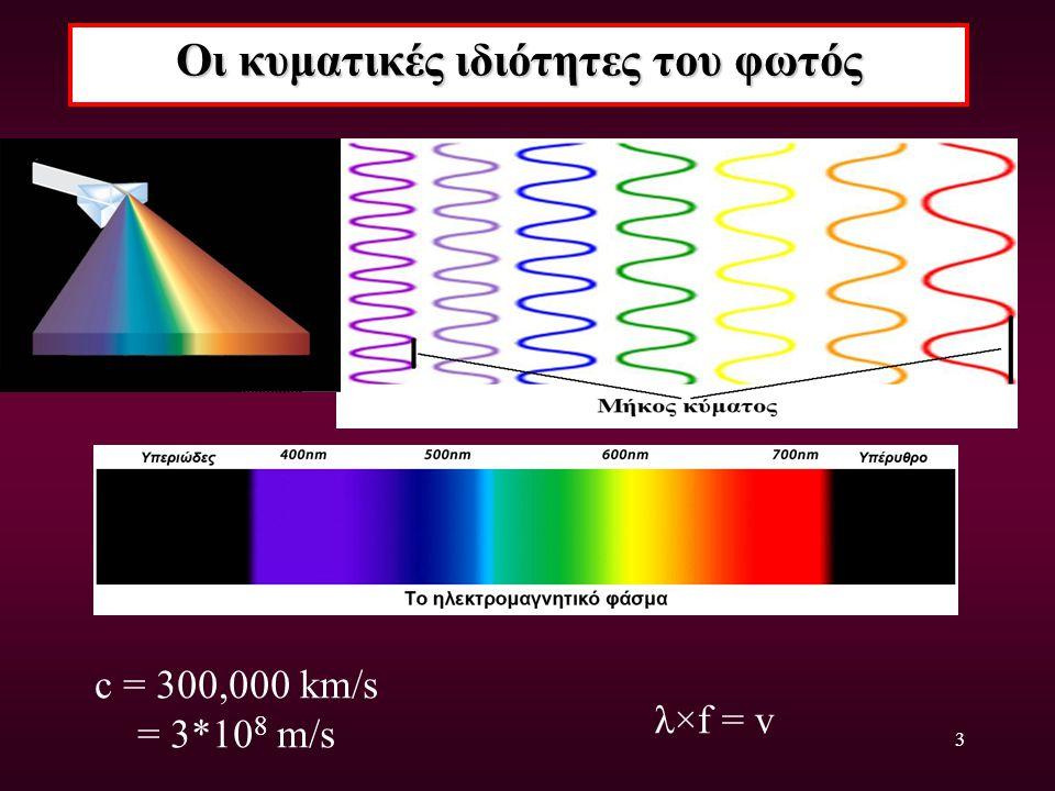 3 Οι κυματικές ιδιότητες του φωτός c = 300,000 km/s = 3*10 8 m/s λ×f = v
