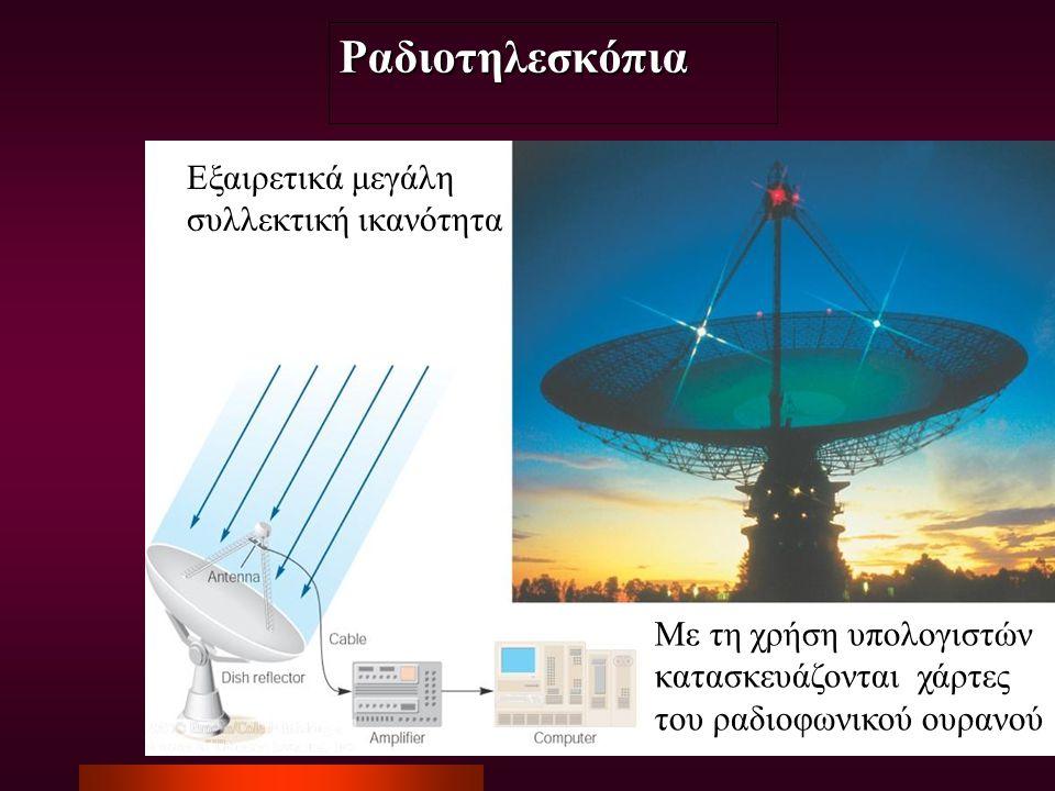 Εξαιρετικά μεγάλη συλλεκτική ικανότητα Με τη χρήση υπολογιστών κατασκευάζονται χάρτες του ραδιοφωνικού ουρανού Ραδιοτηλεσκόπια
