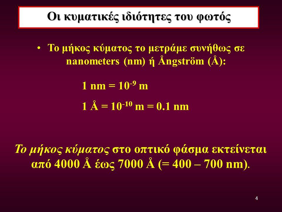4 Οι κυματικές ιδιότητες του φωτός Το μήκος κύματος το μετράμε συνήθως σε nanometers (nm) ή Ångström (Å): 1 nm = 10 -9 m 1 Å = 10 -10 m = 0.1 nm Το μή