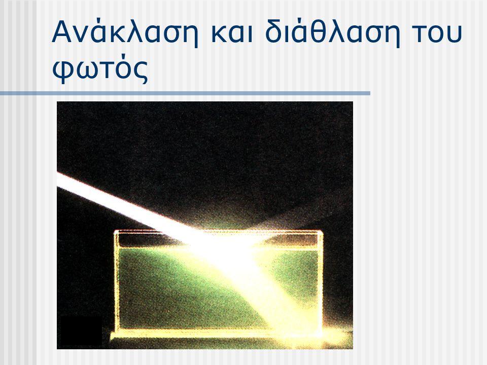 1 2 Ανάκλαση - Διάθλαση Έστω ότι μια λεπτή φωτεινή δέσμη συναντά την διαχωριστική επιφάνεια δύο μέσων. Ένα μέρος της ανακλάται. Ένα μέρος της εισέρχετ