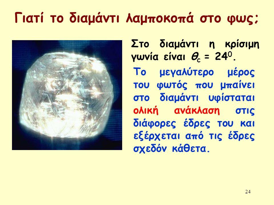 24 Γιατί το διαμάντι λαμποκοπά στο φως; Στο διαμάντι η κρίσιμη γωνία είναι θ c = 24 0. Το μεγαλύτερο μέρος του φωτός που μπαίνει στο διαμάντι υφίστατα