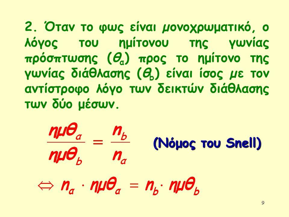 10 Όταν μια ακτίνα διαδίδεται από οπτικά αραιότερο μέσο σε οπτικά πυκνότερο (n a θ b ) Απόδειξη: θbθb nana n b >n a θaθa Σχέση γωνιών ανάκλασης και διάθλασης