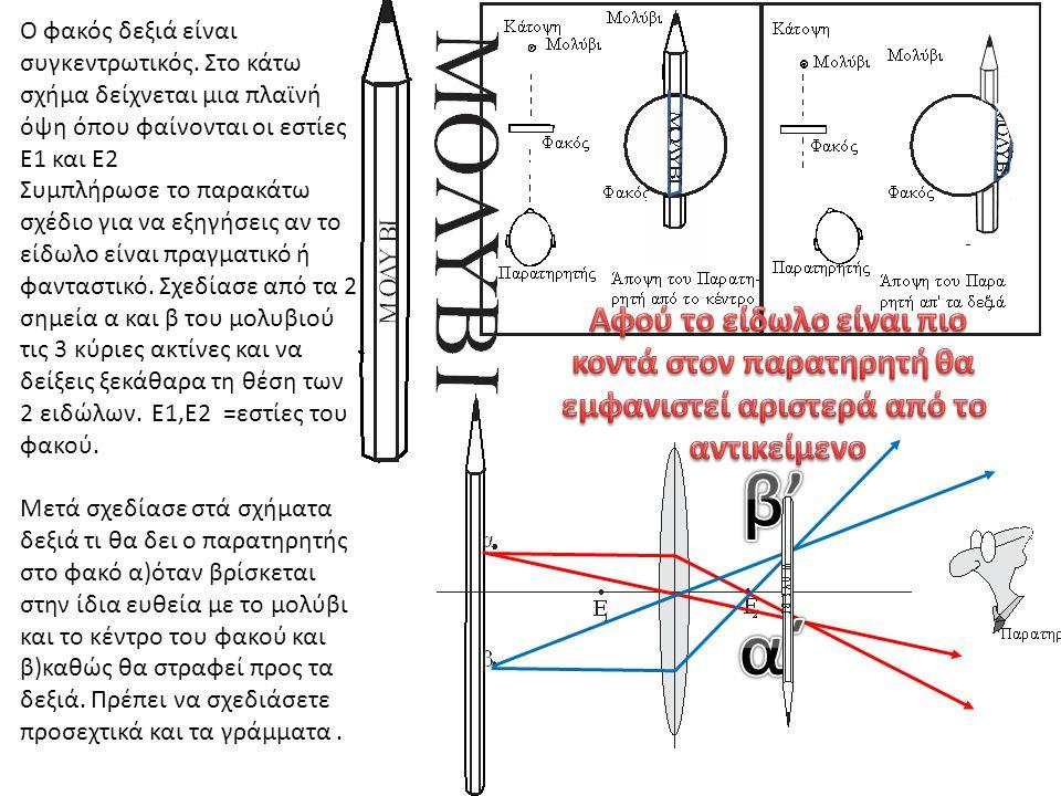 Ο φακός δεξιά είναι συγκεντρωτικός. Στο κάτω σχήμα δείχνεται μια πλαϊνή όψη όπου φαίνονται οι εστίες Ε1 και Ε2 Συμπλήρωσε το παρακάτω σχέδιο για να εξ