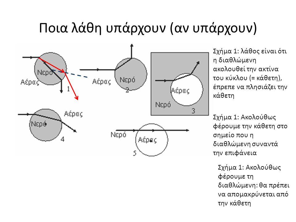 Ποια λάθη υπάρχουν (αν υπάρχουν) Σχήμα 1: λάθος είναι ότι η διαθλώμενη ακολουθεί την ακτίνα του κύκλου (= κάθετη), έπρεπε να πλησιάζει την κάθετη Σχήμ