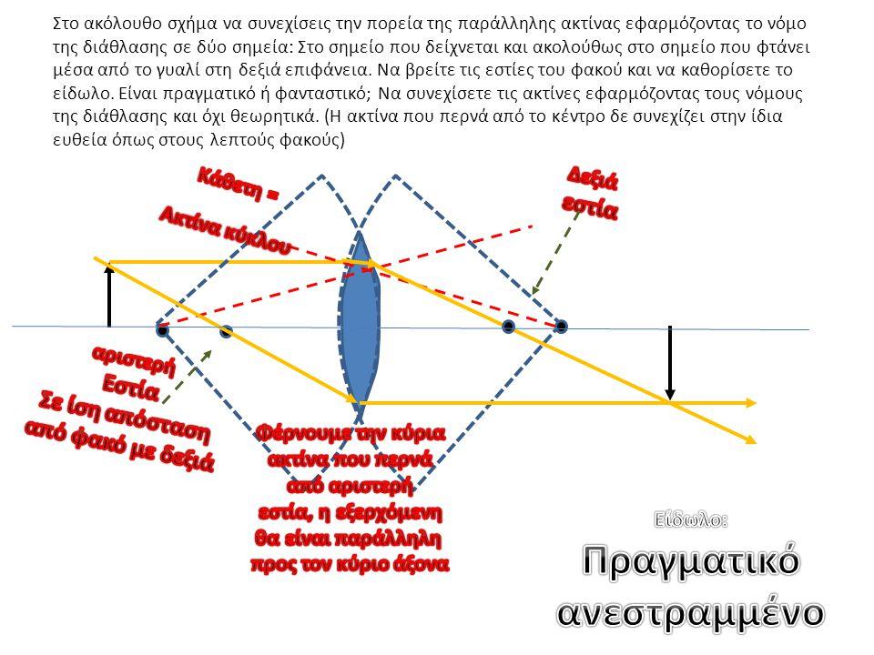 Στο ακόλουθο σχήμα να συνεχίσεις την πορεία της παράλληλης ακτίνας εφαρμόζοντας το νόμο της διάθλασης σε δύο σημεία: Στο σημείο που δείχνεται και ακολούθως στο σημείο που φτάνει μέσα από το γυαλί στη δεξιά επιφάνεια.