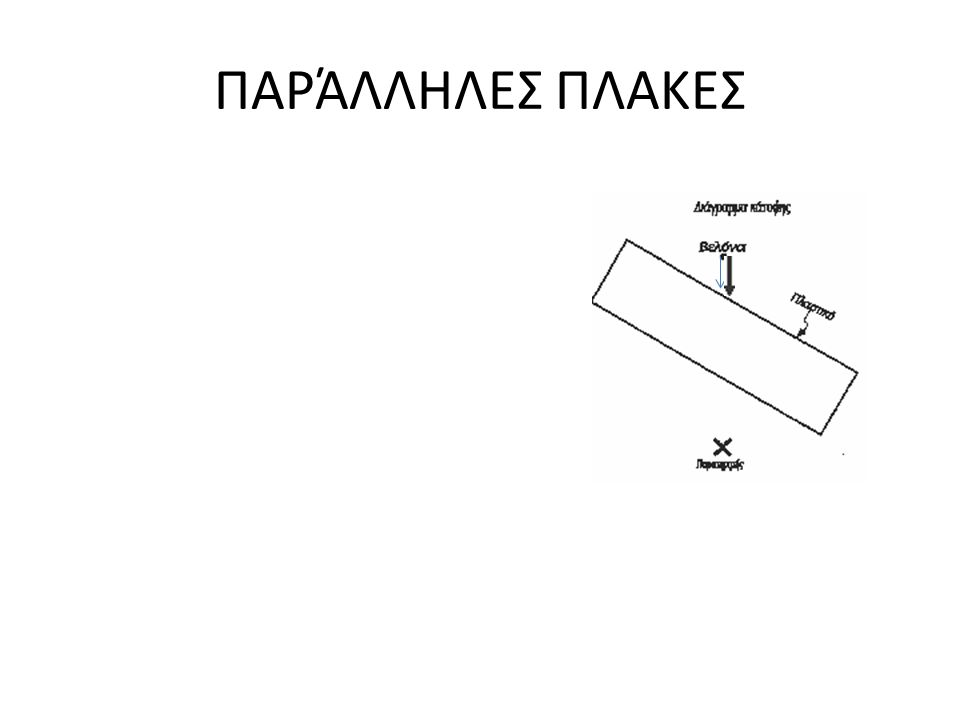 Σχεδίαση καθέτου