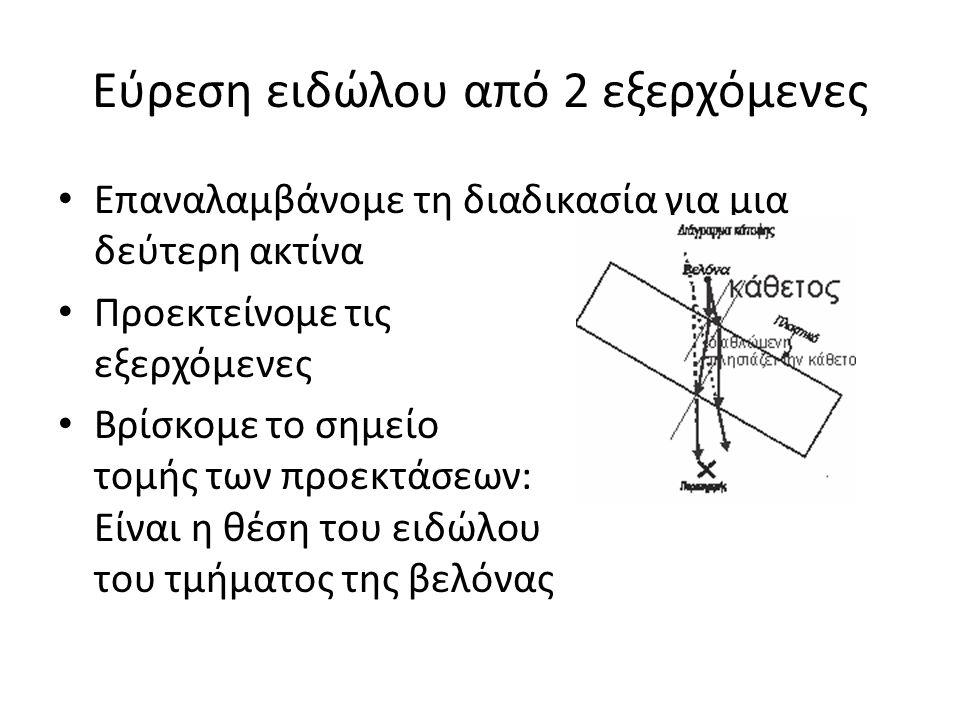 Εύρεση ειδώλου από 2 εξερχόμενες Επαναλαμβάνομε τη διαδικασία για μια δεύτερη ακτίνα Προεκτείνομε τις εξερχόμενες Βρίσκομε το σημείο τομής των προεκτάσεων: Είναι η θέση του ειδώλου του τμήματος της βελόνας