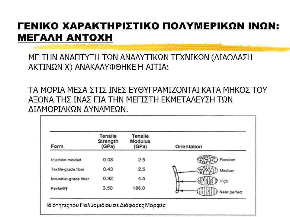ΓΕΝΙΚΟ ΧΑΡΑΚΤΗΡΙΣΤΙΚΟ ΠΟΛΥΜΕΡΙΚΩΝ ΙΝΩΝ: ΜΕΓΑΛΗ ΑΝΤΟΧΗ ΜΕ ΤΗΝ ΑΝΑΠΤΥΞΗ ΤΩΝ ΑΝΑΛΥΤΙΚΩΝ ΤΕΧΝΙΚΩΝ (ΔΙΑΘΛΑΣΗ ΑΚΤΙΝΩΝ Χ) ΑΝΑΚΑΛΥΦΘΗΚΕ Η ΑΙΤΙΑ: ΤΑ ΜΟΡΙΑ ΜΕΣΑ ΣΤΙΣ ΙΝΕΣ ΕΥΘΥΓΡΑΜΙΖΟΝΤΑΙ ΚΑΤΑ ΜΗΚΟΣ ΤΟΥ ΑΞΟΝΑ ΤΗΣ ΙΝΑΣ ΓΙΑ ΤΗΝ ΜΕΓΙΣΤΗ ΕΚΜΕΤΑΛΕΥΣΗ ΤΩΝ ΔΙΑΜΟΡΙΑΚΩΝ ΔΥΝΑΜΕΩΝ.
