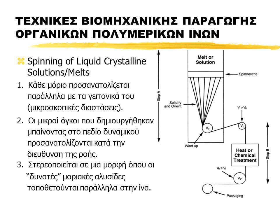 ΤΕΧΝΙΚΕΣ ΒΙΟΜΗΧΑΝΙΚΗΣ ΠΑΡΑΓΩΓΗΣ ΟΡΓΑΝΙΚΩΝ ΠΟΛΥΜΕΡΙΚΩΝ ΙΝΩΝ zSpinning of Liquid Crystalline Solutions/Melts 1. Κάθε μόριο προσανατολίζεται παράλληλα με