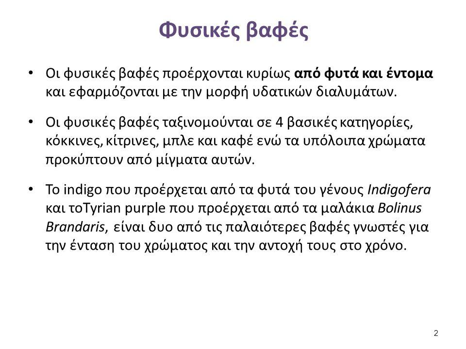 Άμεσες βαφές (direct dyes) (4 από 4) Μόριο βαφής Το ύφασμα βάφεται Άννα Καρατζάνη 33