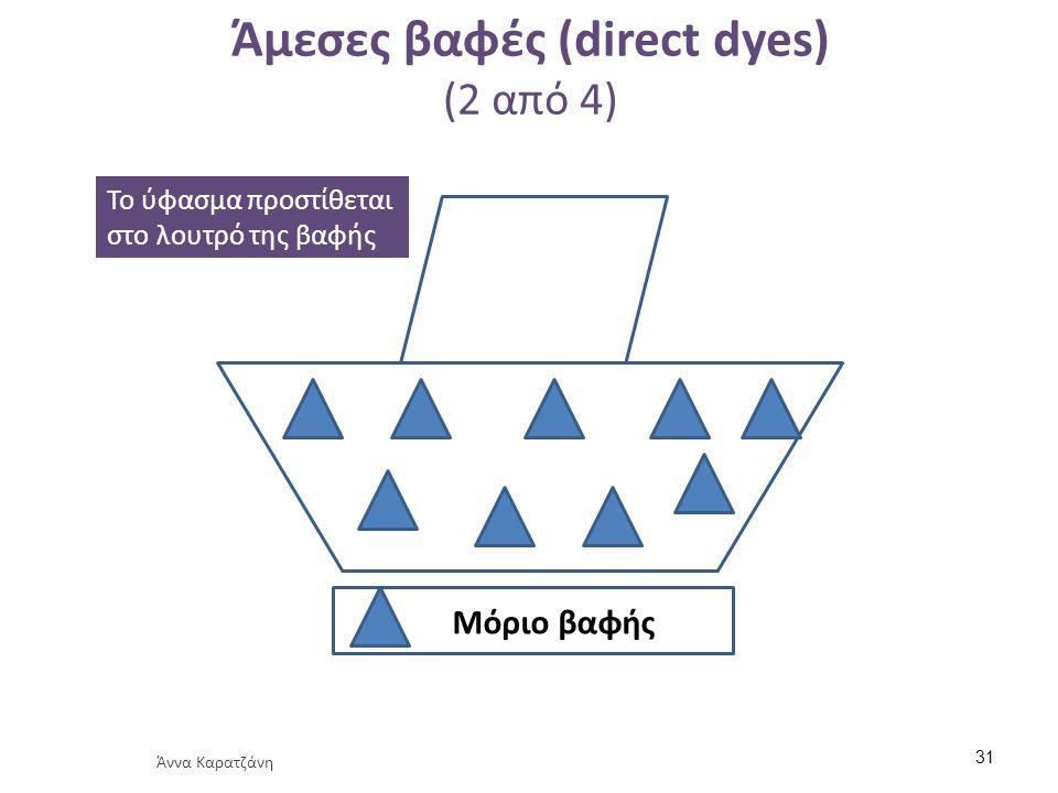 Άμεσες βαφές (direct dyes) (2 από 4) Μόριο βαφής Το ύφασμα προστίθεται στο λουτρό της βαφής Άννα Καρατζάνη 31