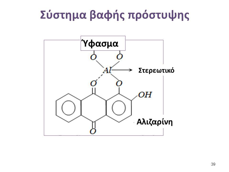 Σύστημα βαφής πρόστυψης Αλιζαρίνη Στερεωτικό Ύφασμα 39