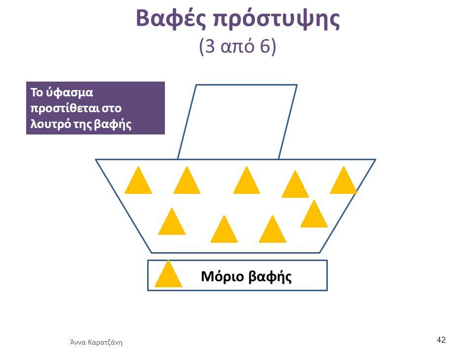 Βαφές πρόστυψης (3 από 6) Μόριο βαφής Το ύφασμα προστίθεται στο λουτρό της βαφής Άννα Καρατζάνη 42