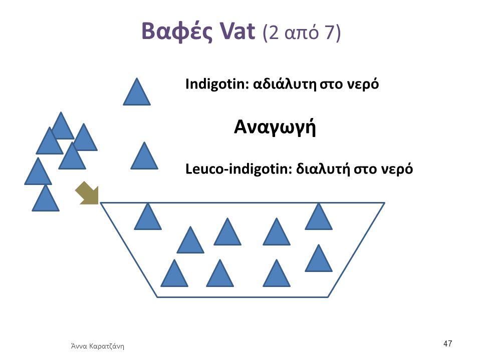 Βαφές Vat (2 από 7) Indigotin: αδιάλυτη στο νερό Αναγωγή Leuco-indigotin: διαλυτή στο νερό Άννα Καρατζάνη 47