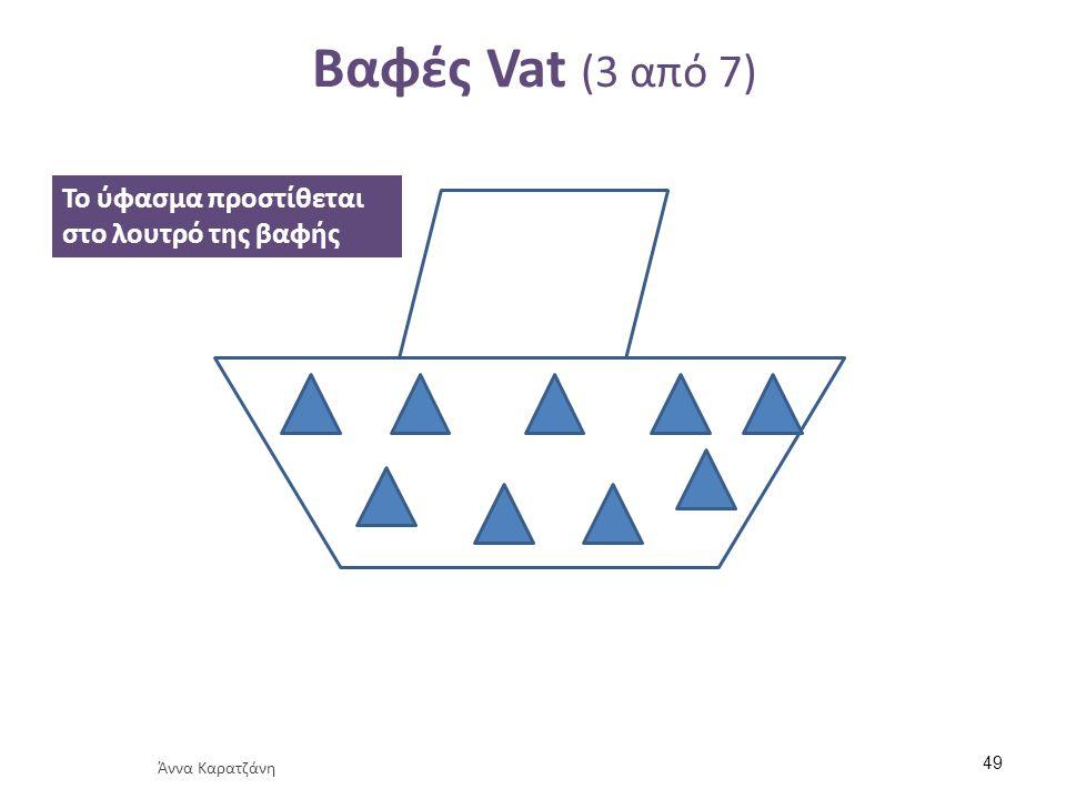 Βαφές Vat (3 από 7) Το ύφασμα προστίθεται στο λουτρό της βαφής Άννα Καρατζάνη 49