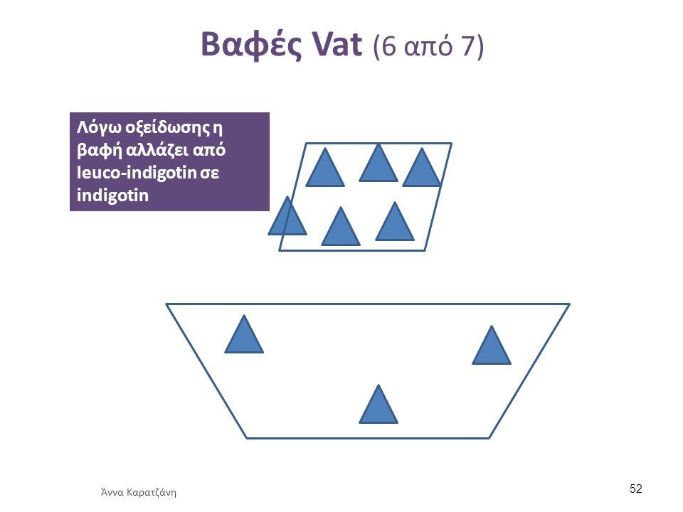 Βαφές Vat (6 από 7) Λόγω οξείδωσης η βαφή αλλάζει από leuco-indigotin σε indigotin Άννα Καρατζάνη 52