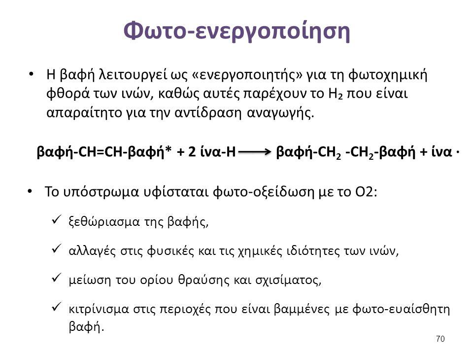 Φωτο-ενεργοποίηση Η βαφή λειτουργεί ως «ενεργοποιητής» για τη φωτοχημική φθορά των ινών, καθώς αυτές παρέχουν το Η₂ που είναι απαραίτητο για την αντίδ