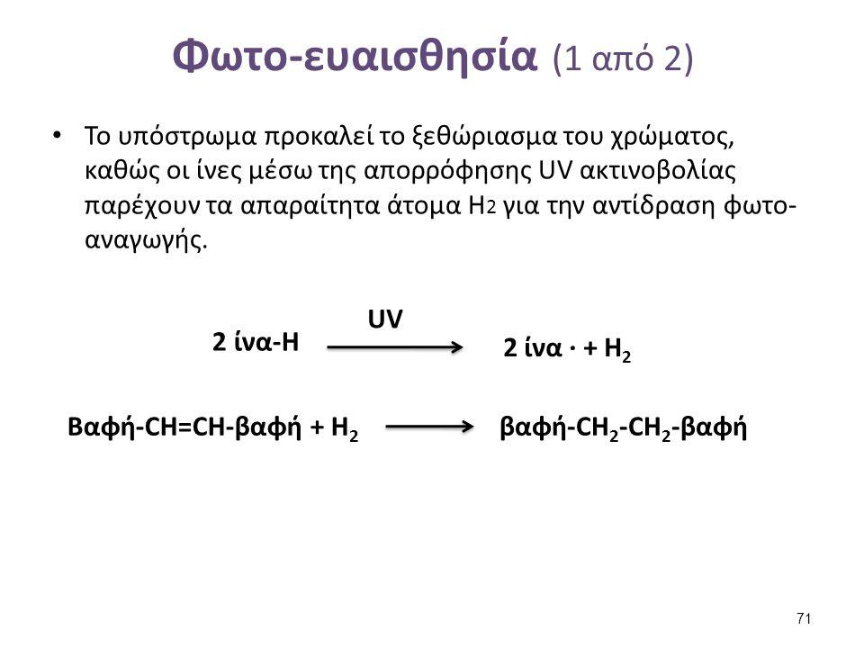 Φωτο-ευαισθησία (1 από 2) Το υπόστρωμα προκαλεί το ξεθώριασμα του χρώματος, καθώς οι ίνες μέσω της απορρόφησης UV ακτινοβολίας παρέχουν τα απαραίτητα