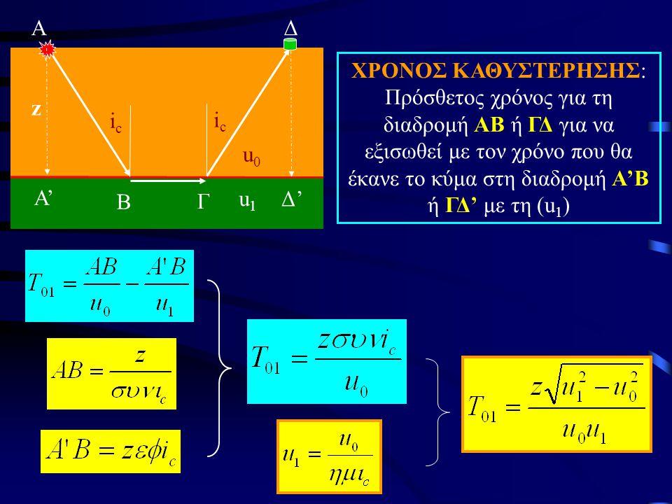ΧΡΟΝΟΣ ΚΑΘΥΣΤΕΡΗΣΗΣ: Πρόσθετος χρόνος για τη διαδρομή ΑΒ ή ΓΔ για να εξισωθεί με τον χρόνο που θα έκανε το κύμα στη διαδρομή Α'Β ή ΓΔ' με τη (u 1 ) u0