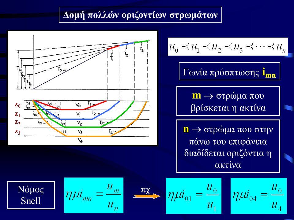 Δομή πολλών οριζοντίων στρωμάτων Γωνία πρόσπτωσης i mn m  στρώμα που βρίσκεται η ακτίνα n  στρώμα που στην πάνω του επιφάνεια διαδίδεται οριζόντια η
