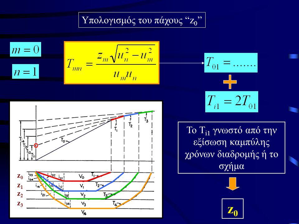 """Υπολογισμός του πάχους """"z 0 """" Το Τ i1 γνωστό από την εξίσωση καμπύλης χρόνων διαδρομής ή το σχήμα z0z0 z0z0 z1z1 z2z2 z3z3"""