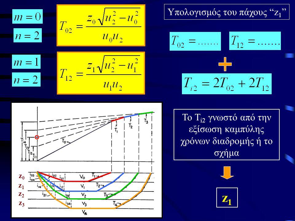 """Υπολογισμός του πάχους """"z 1 """" Το Τ i2 γνωστό από την εξίσωση καμπύλης χρόνων διαδρομής ή το σχήμα z1z1 z0z0 z1z1 z2z2 z3z3"""