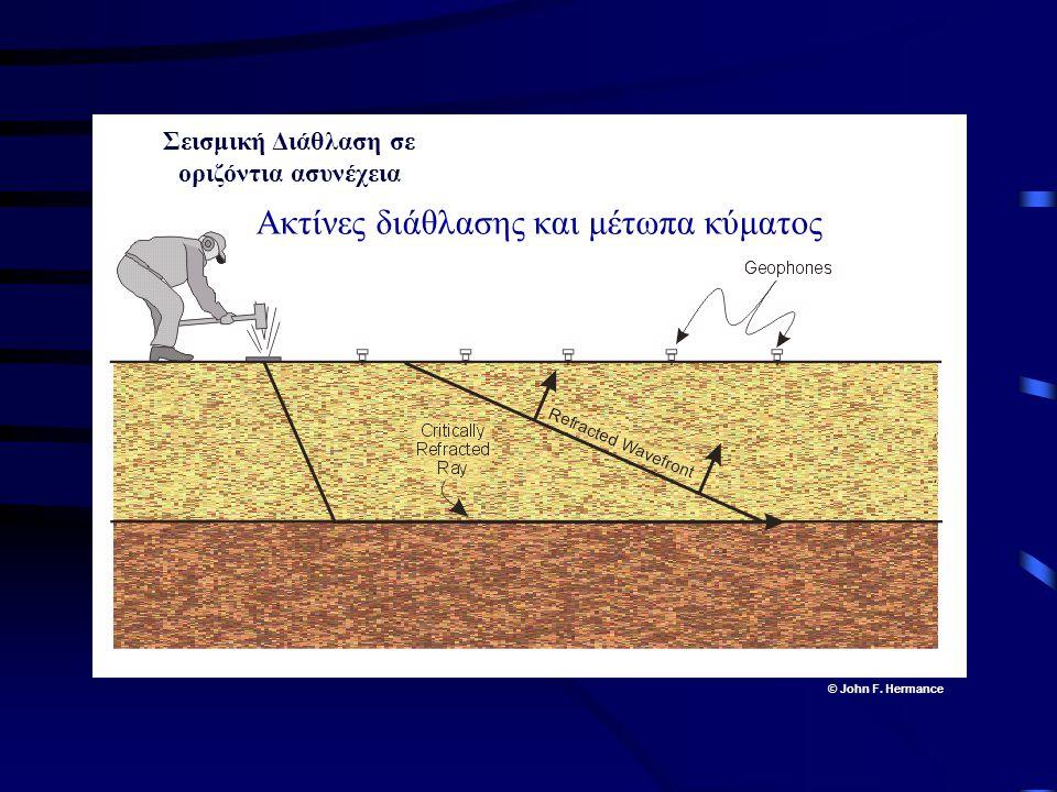 © John F. Hermance Σεισμική Διάθλαση σε οριζόντια ασυνέχεια Ακτίνες διάθλασης και μέτωπα κύματος