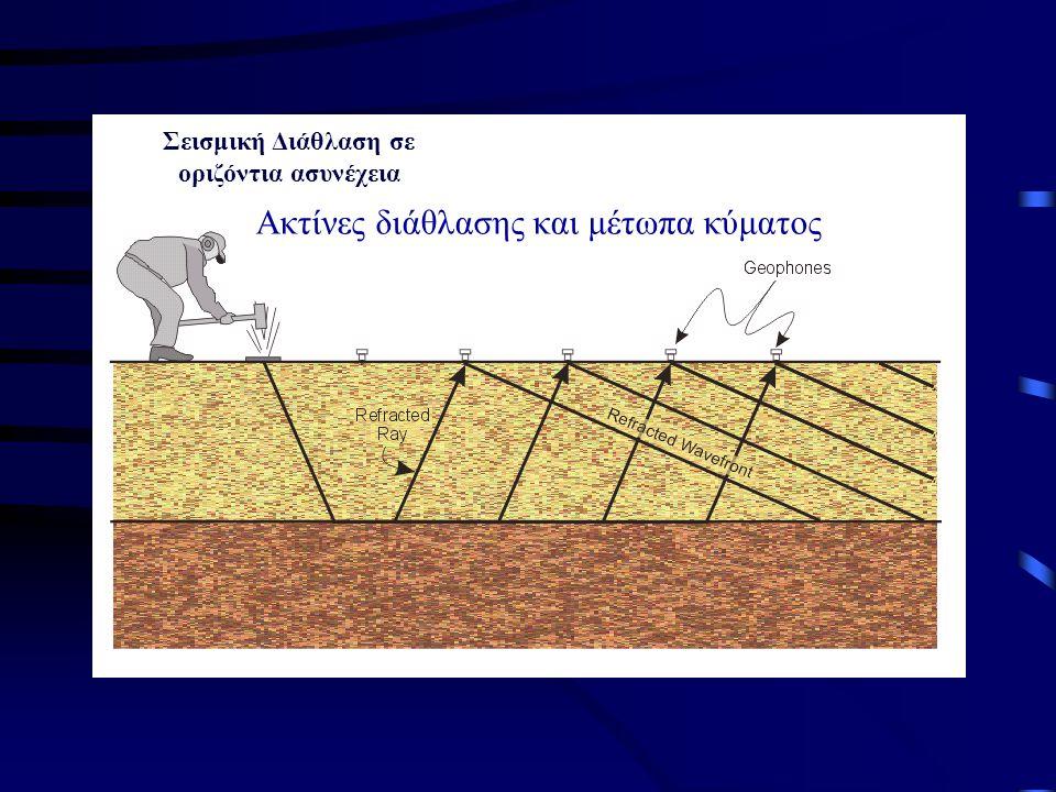 Σεισμική Διάθλαση σε οριζόντια ασυνέχεια Ακτίνες διάθλασης και μέτωπα κύματος