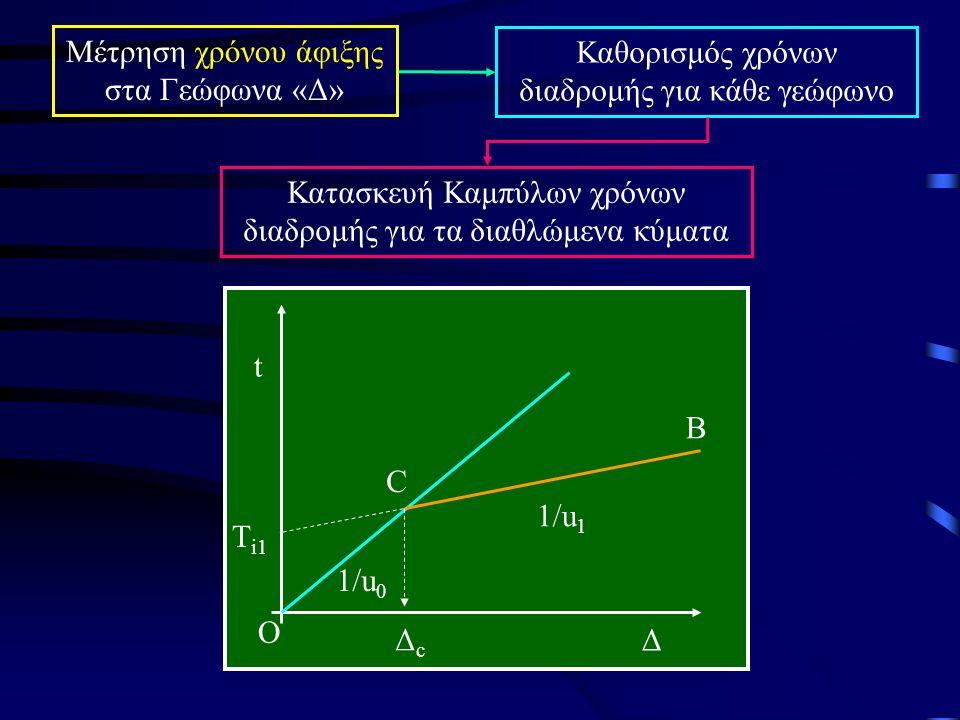 Μέτρηση χρόνου άφιξης στα Γεώφωνα «Δ» Καθορισμός χρόνων διαδρομής για κάθε γεώφωνο Κατασκευή Καμπύλων χρόνων διαδρομής για τα διαθλώμενα κύματα Δ t Δc