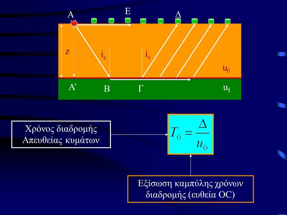 u0u0 u1u1 icic icic z A B Γ Δ Α' E Χρόνος διαδρομής Απευθείας κυμάτων Εξίσωση καμπύλης χρόνων διαδρομής (ευθεία ΟC)