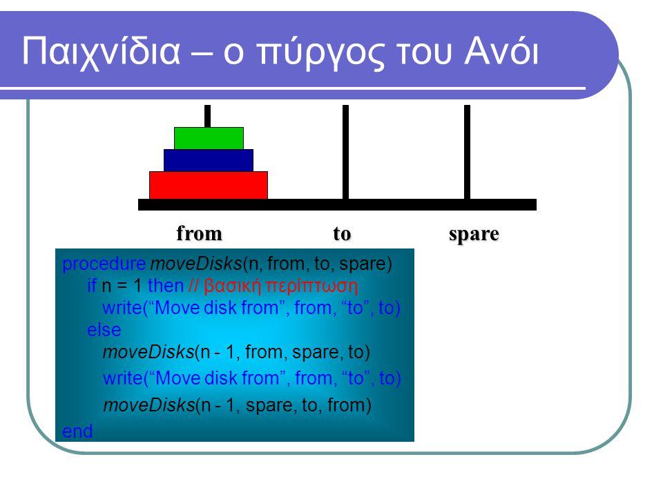 """Παιχνίδια – ο πύργος του Ανόι from to spare from to spare procedure moveDisks(n, from, to, spare) if n = 1 then // βασική περίπτωση write(""""Move disk f"""