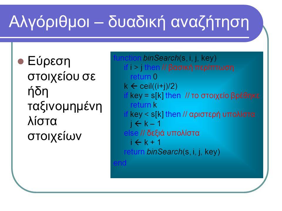 Αλγόριθμοι – δυαδική αναζήτηση Εύρεση στοιχείου σε ήδη ταξινομημένη λίστα στοιχείων function binSearch(s, i, j, key) if i > j then // βασική περίπτωση