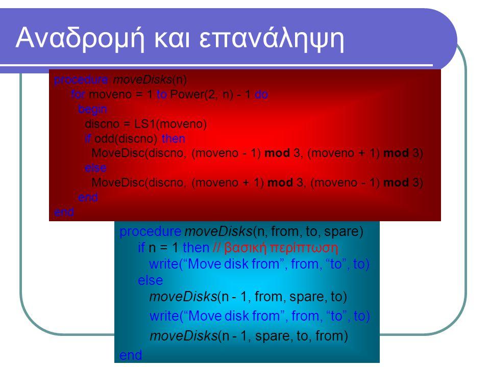 """Αναδρομή και επανάληψη procedure moveDisks(n, from, to, spare) if n = 1 then // βασική περίπτωση write(""""Move disk from"""", from, """"to"""", to) else moveDisk"""