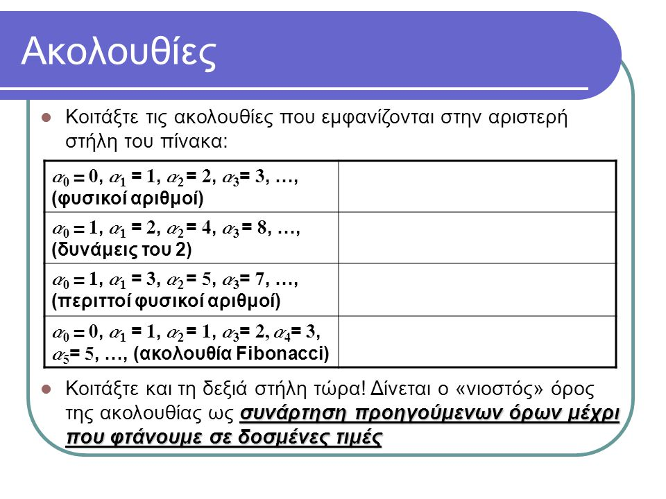 Ακολουθίες Κοιτάξτε τις ακολουθίες που εμφανίζονται στην αριστερή στήλη του πίνακα: a 0 = 0, a 1 = 1, a 2 = 2, a 3 = 3, …, (φυσικοί αριθμοί) a 0 = 0, a n = a n - 1 + 1 για n  1 a 0 = 1, a 1 = 2, a 2 = 4, a 3 = 8, …, (δυνάμεις του 2) a 0 = 1, a 1 = 3, a 2 = 5, a 3 = 7, …, (περιττοί φυσικοί αριθμοί) a 0 = 0, a 1 = 1, a 2 = 1, a 3 = 2, a 4 = 3, a 5 = 5, …, (ακολουθία Fibonacci) συνάρτηση προηγούμενων όρων μέχρι που φτάνουμε σε δοσμένες τιμές Κοιτάξτε και τη δεξιά στήλη τώρα.