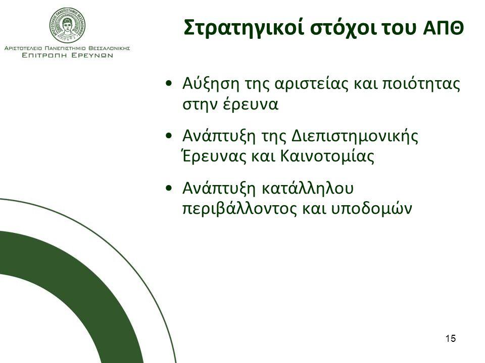 15 Στρατηγικοί στόχοι του ΑΠΘ Αύξηση της αριστείας και ποιότητας στην έρευνα Ανάπτυξη της Διεπιστημονικής Έρευνας και Καινοτομίας Ανάπτυξη κατάλληλου περιβάλλοντος και υποδομών