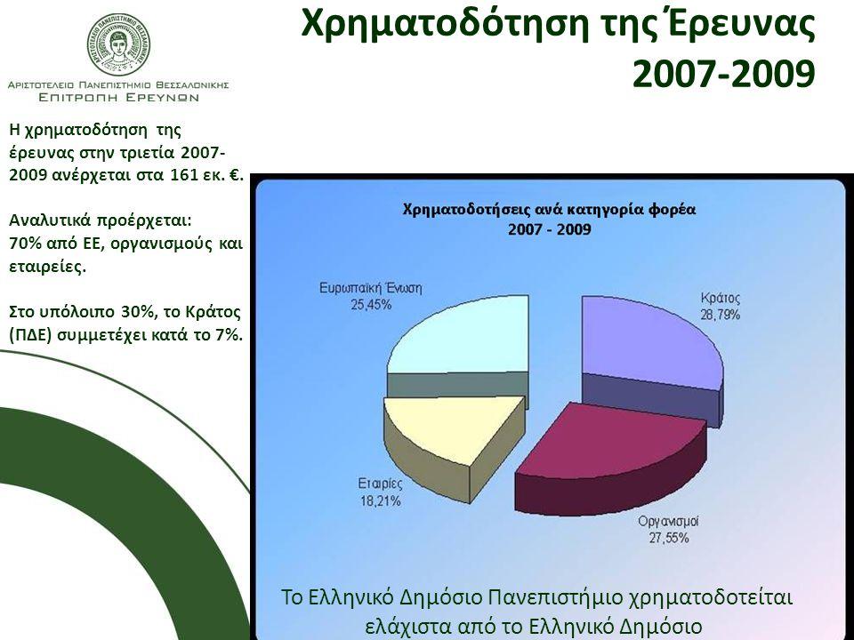 6 Χρηματοδότηση της Έρευνας 2007-2009 Η χρηματοδότηση της έρευνας στην τριετία 2007- 2009 ανέρχεται στα 161 εκ.