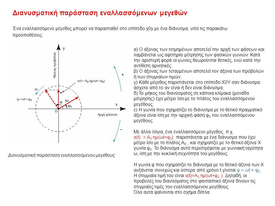 Διανυσματική παράσταση εναλλασσόμενων μεγεθών Ένα εναλλασσόμενο μέγεθος μπορεί να παρασταθεί στο επίπεδο χ0y με ένα διάνυσμα, υπό τις παρακάτω προϋποθ