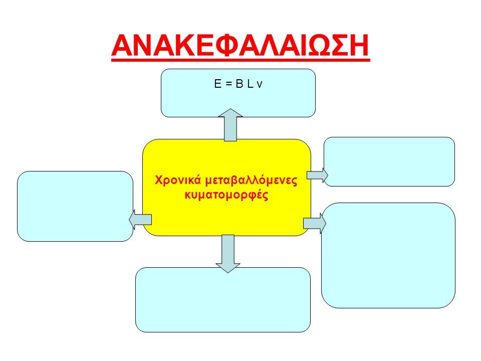 ΑΝΑΚΕΦΑΛΑΙΩΣΗ E = B L v Χρονικά μεταβαλλόμενες κυματομορφές