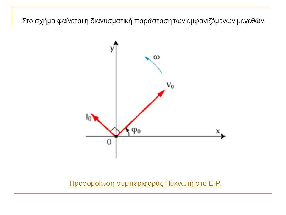 Στο σχήμα φαίνεται η διανυσματική παράσταση των εμφανιζόμενων μεγεθών. Προσομοίωση συμπεριφοράς Πυκνωτή στο Ε.Ρ.