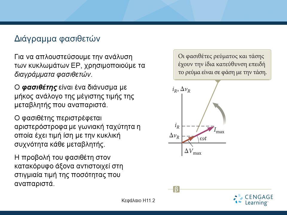 Διάγραμμα φασιθετών Για να απλουστεύσουμε την ανάλυση των κυκλωμάτων ΕΡ, χρησιμοποιούμε τα διαγράμματα φασιθετών. Ο φασιθέτης είναι ένα διάνυσμα με μή