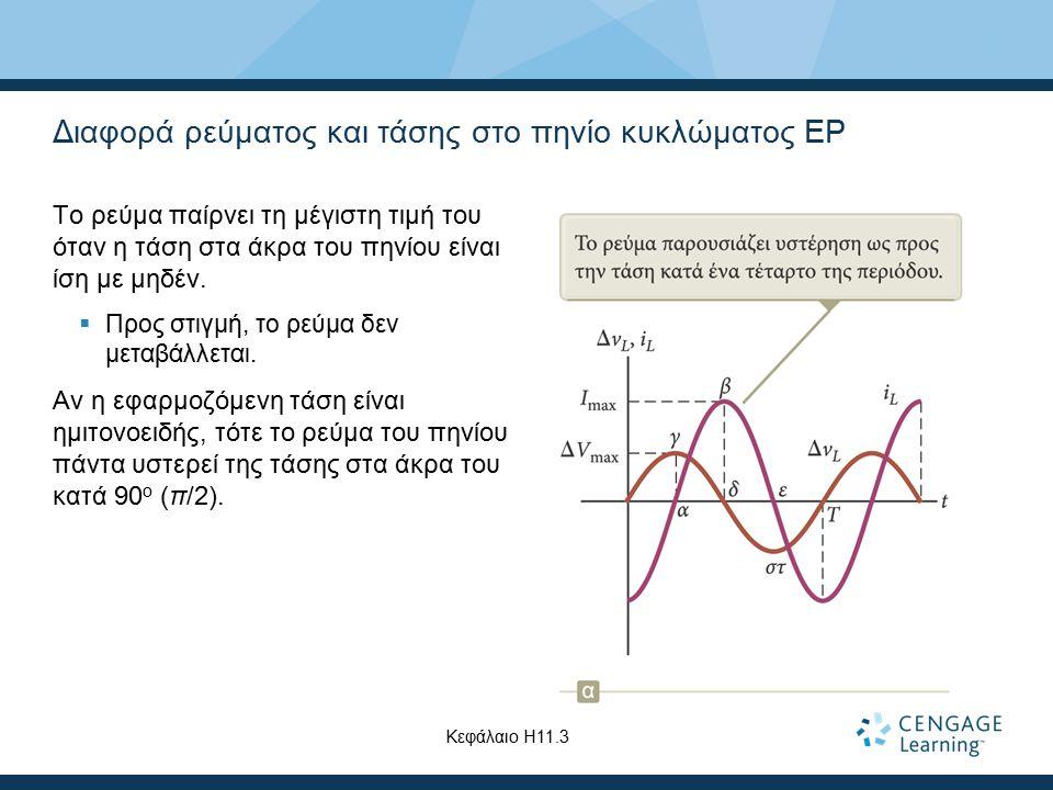 Διαφορά ρεύματος και τάσης στο πηνίο κυκλώματος ΕΡ Το ρεύμα παίρνει τη μέγιστη τιμή του όταν η τάση στα άκρα του πηνίου είναι ίση με μηδέν.  Προς στι