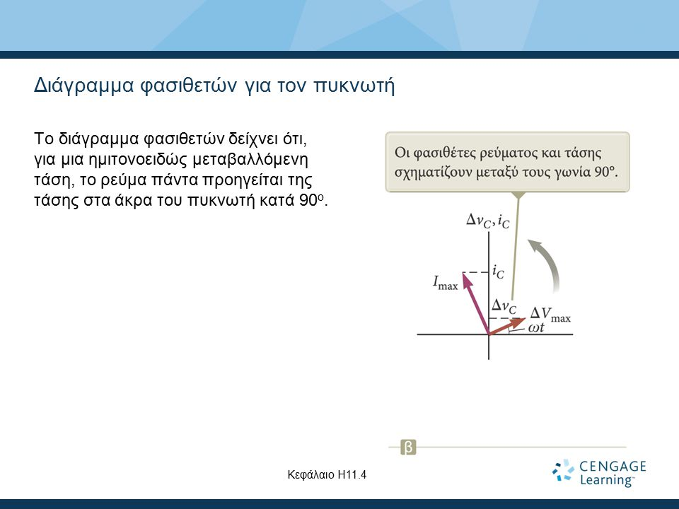 Διάγραμμα φασιθετών για τον πυκνωτή Το διάγραμμα φασιθετών δείχνει ότι, για μια ημιτονοειδώς μεταβαλλόμενη τάση, το ρεύμα πάντα προηγείται της τάσης σ