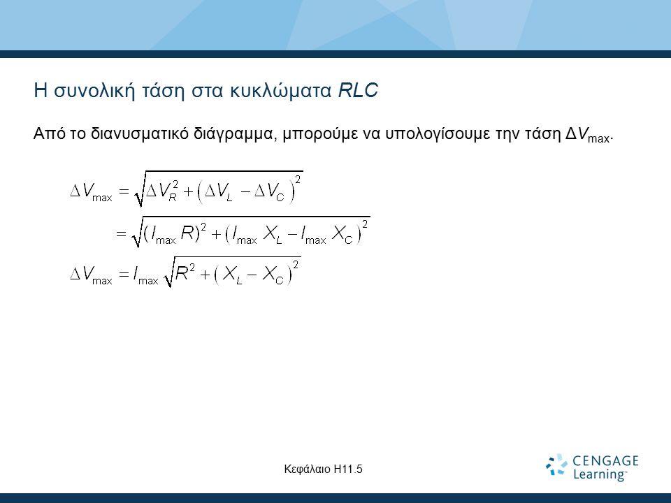 Η συνολική τάση στα κυκλώματα RLC Από το διανυσματικό διάγραμμα, μπορούμε να υπολογίσουμε την τάση ΔV max. Κεφάλαιο Η11.5