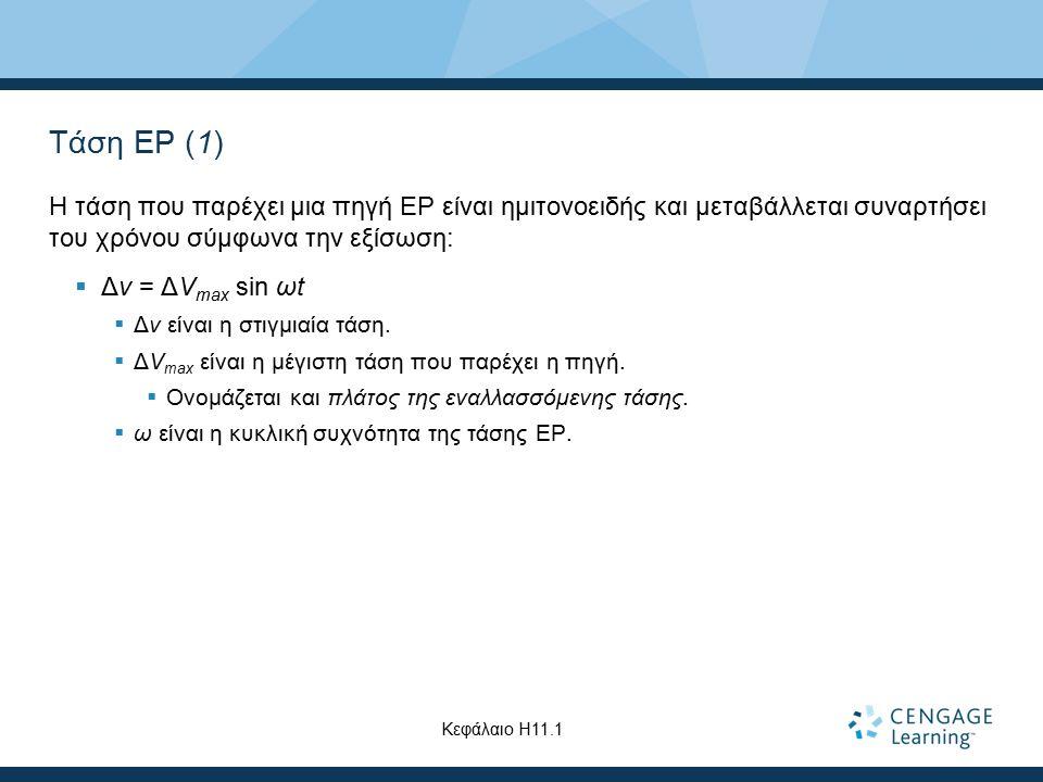 Πηνίο σε κύκλωμα ΕΡ Εφαρμόζοντας τον κανόνα των βρόχων του Kirchhoff παίρνουμε: Κεφάλαιο Η11.3