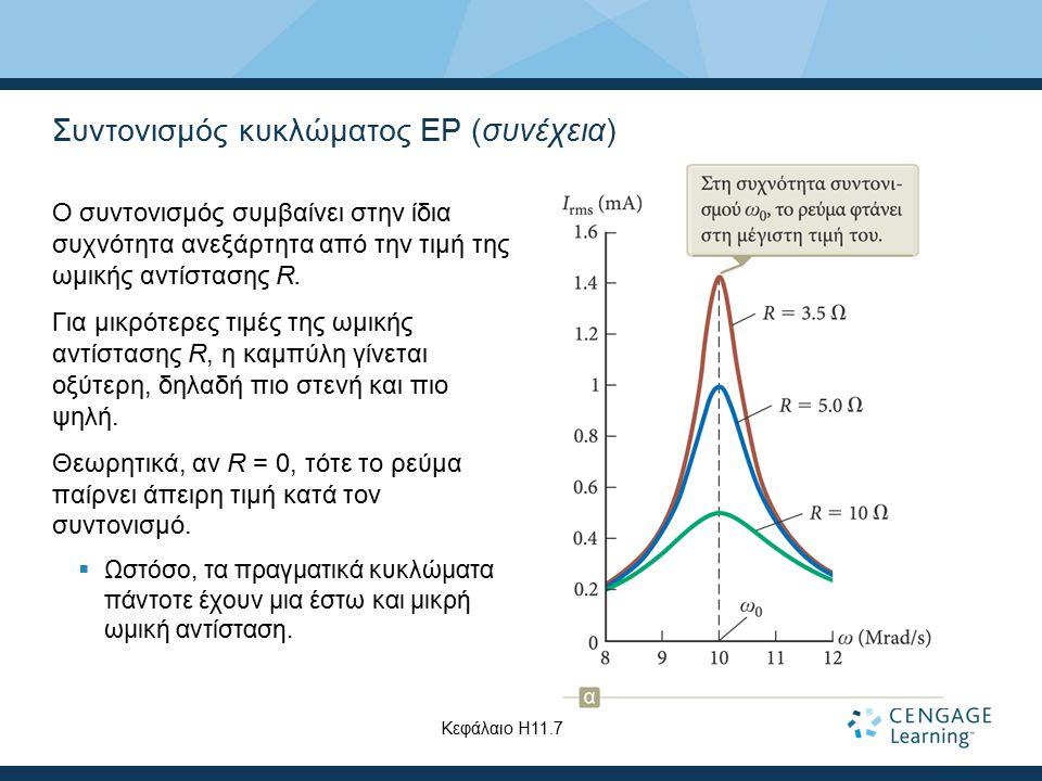 Συντονισμός κυκλώματος ΕΡ (συνέχεια) Ο συντονισμός συμβαίνει στην ίδια συχνότητα ανεξάρτητα από την τιμή της ωμικής αντίστασης R. Για μικρότερες τιμές