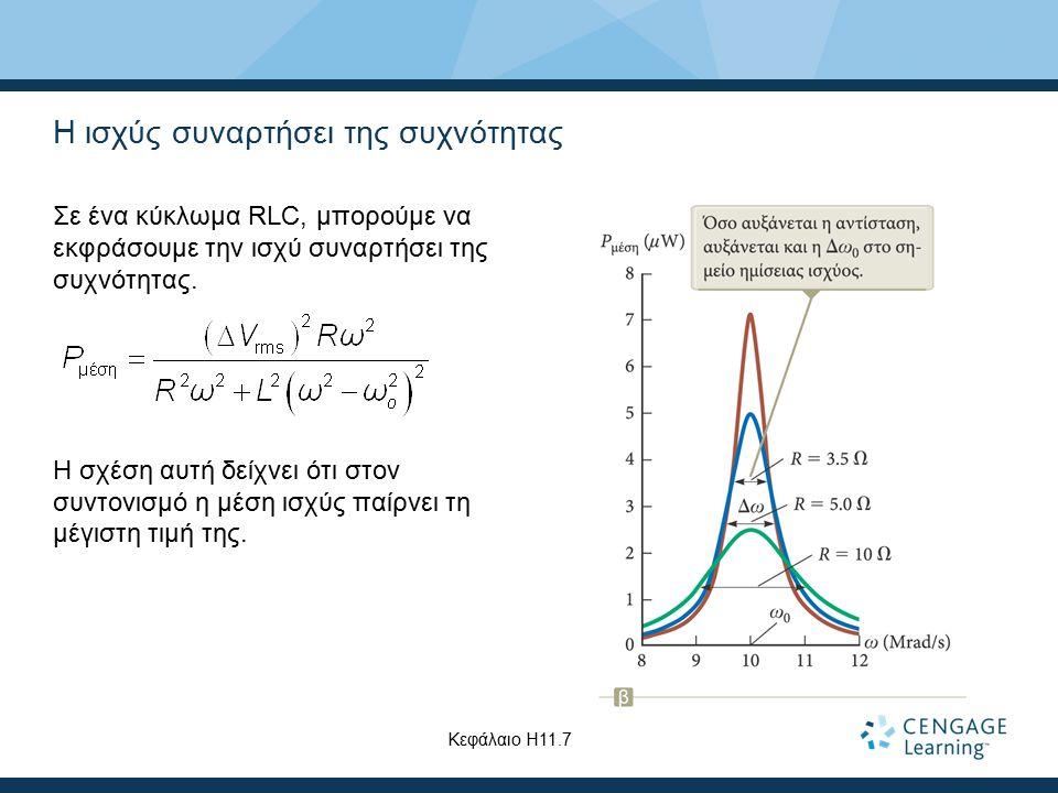 Η ισχύς συναρτήσει της συχνότητας Σε ένα κύκλωμα RLC, μπορούμε να εκφράσουμε την ισχύ συναρτήσει της συχνότητας. Η σχέση αυτή δείχνει ότι στον συντονι