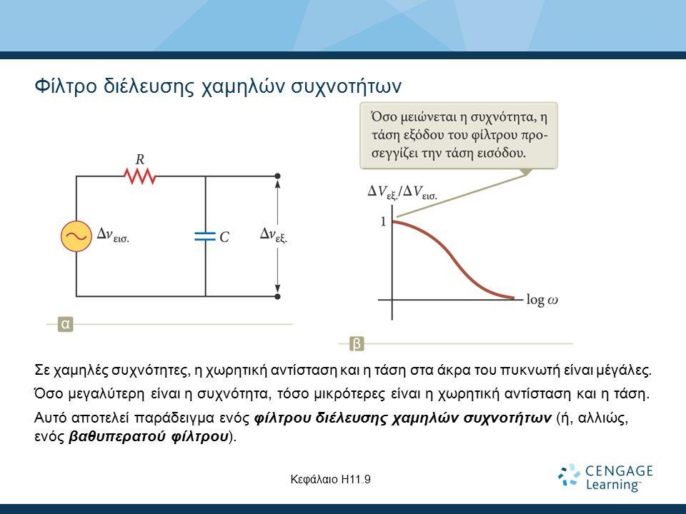 Φίλτρο διέλευσης χαμηλών συχνοτήτων Σε χαμηλές συχνότητες, η χωρητική αντίσταση και η τάση στα άκρα του πυκνωτή είναι μέγάλες. Όσο μεγαλύτερη είναι η
