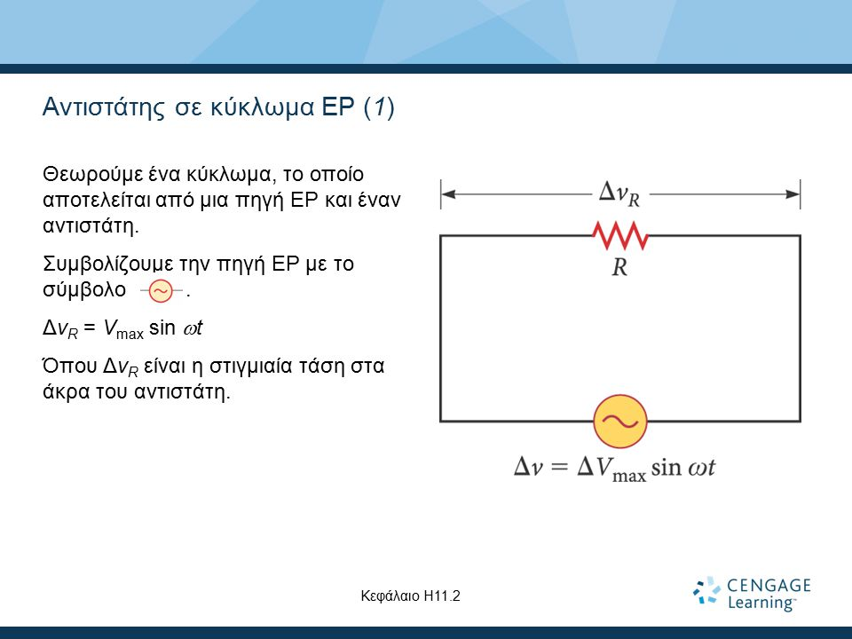 Αντιστάτης σε κύκλωμα ΕΡ (2) Το στιγμιαίο ρεύμα στον αντιστάτη είναι: Η στιγμιαία τάση στα άκρα του αντιστάτη δίνεται επίσης από τη σχέση: Δv R = I max R sin ωt Κεφάλαιο Η11.2