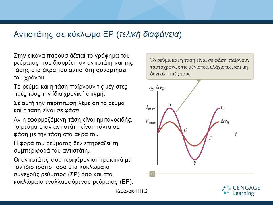 Αντιστάτης σε κύκλωμα ΕΡ (τελική διαφάνεια) Στην εικόνα παρουσιάζεται το γράφημα του ρεύματος που διαρρέει τον αντιστάτη και της τάσης στα άκρα του αν