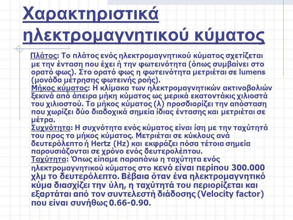 Χαρακτηριστικά ηλεκτρομαγνητικού κύματος Πλάτος: Το πλάτος ενός ηλεκτρομαγνητικού κύματος σχετίζεται με την ένταση που έχει ή την φωτεινότητα (όπως συ